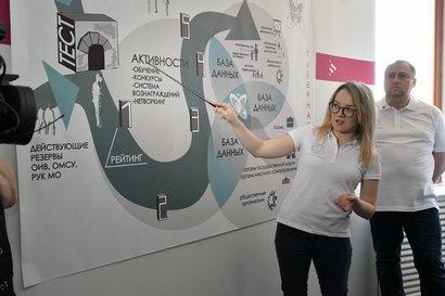 В Самарской области разрабатывается единая платформа для продвижения талантливых людей