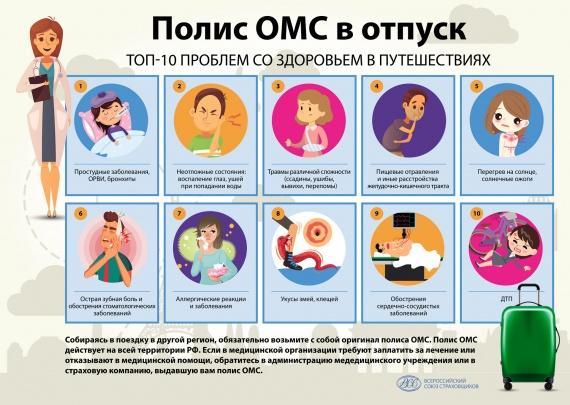 Лилия Сулейманова: Терапевт Гульнара Гараева: «В некоторых случаях перед отпуском нужно обратиться к врачу»