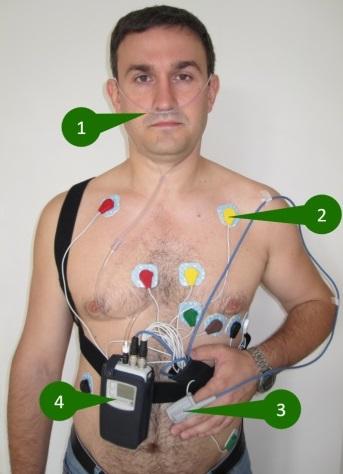 Мониторинг, который способен предотвратить инфаркт