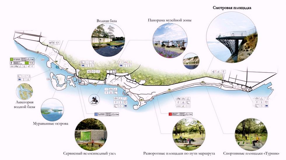 Неделя Тольятти: Концепт новой Lada 4×4, город задыхается от смога, экскурсионный маршрут вдоль Волги в генплане